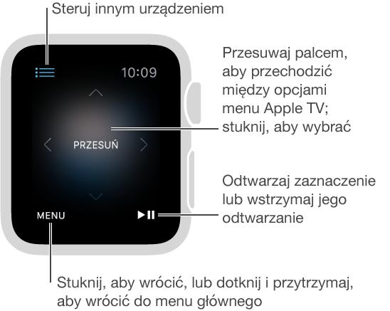 Po połączeniu AppleWatch zApple TV jego ekran staje się pilotem zdalnego sterowania. Przesuwając palcem po ekranie zegarka, możesz wyróżniać opcje menu AppleTV. Przycisk Menu jest wyświetlany wlewym dolnym rogu, aprzycisk Odtwarzaj/Pauza wprawym dolnym rogu ekranu. Gdy skończysz, stuknij wprzycisk powrotu wlewym górnym rogu ekranu.