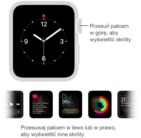 Skróty są wyświetlane, gdy przeciągniesz palcem wgórę po tarczy zegarka. Musisz jednak wyświetlać tarczę zegarka, anie inny ekran.