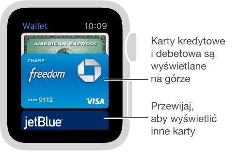 Ekran programu Passbook na AppleWatch: karty płatności na górze, pozostałe karty poniżej.