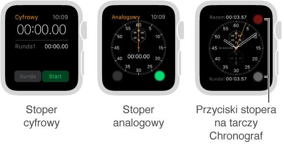 Trzy sposoby korzystania ze stopera: jako stopera cyfrowego wprogramie, jako stopera analogowego wprogramie oraz przy użyciu narzędzi stopera na tarczy Chronograf.