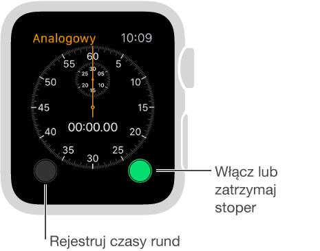 Wprzypadku stopera analogowego lewy przycisk włącza izatrzymuje pomiar czasu, aprawy pozwala rejestrować czas rund.