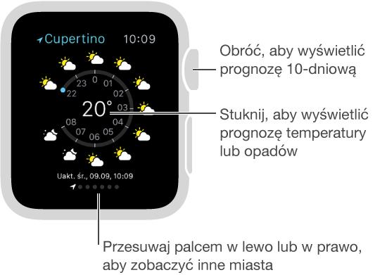 Aby wprogramie Pogoda przełączyć na godzinową prognozę temperatury lub opadów, stuknij wbieżącą temperaturę. Aby wyświetlić prognozę 10-dniową, przewiń wdół. Aby zobaczyć, jakie warunki panują winnych miastach, przesuwaj palcem wlewo lub wprawo.