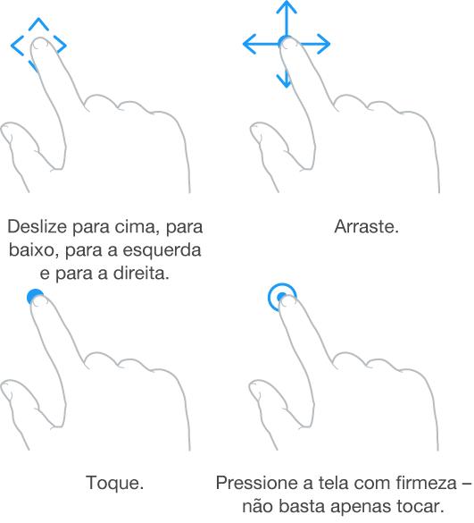 """Quatro gestos manuais estão ilustrados. O primeiro, no canto superior esquerdo, mostra um dedo movendo-se para cima, para baixo e para os lados com o balão explicativo: Deslizar para cima, para baixo, para a esquerda e para a direita. O segundo, no canto superior direito, mostra um dedo mantido sobre a tela movendo-se em todas as direções, com o balão explicativo Arrastar. A ilustração no canto inferior esquerdo, mostra um toque de dedo, com o balão explicativo Tocar. A ilustração no canto inferior direito mostra um toque amplificado com a legenda """"Pressione a tela com firmeza – não basta apenas tocar""""."""