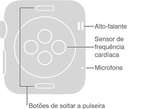 Parte traseira do AppleWatch como balões explicativos para o lado oposto da DigitalCrown: Alto-falante, microfone. Balão explicativo para os botões acima e abaixo da parte traseira: Botões de soltar a pulseira: Pressione para deslizar e remover a pulseira. Balão explicativo para a área elevada em formato de disco no centro da parte traseira: Sensor de frequência cardíaca e superfície de carga.