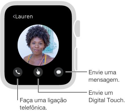 Os botões de telefone, Digital Touch e mensagem encontram-se na parte inferior da tela, abaixo da foto do seu amigo.