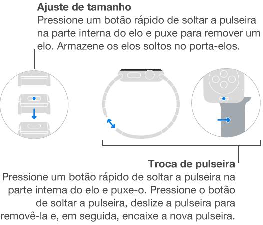 Ilustrações de como ajustar o tamanho da pulseira de elos e trocá-la.