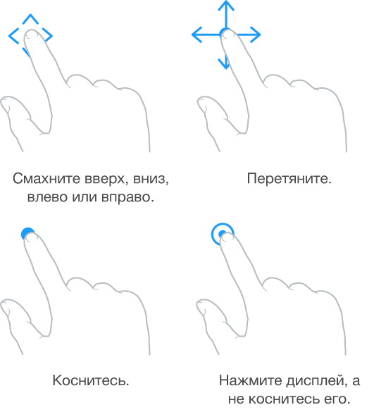 На рисунке показаны четыре жеста. На первом рисунке в левом верхнем углу показаны движения пальца вверх, вниз и в стороны по дисплею (комментарий: «Смахните вверх, вниз, влево или вправо»). На втором рисунке в правом верхнем углу показано, как пользователь перемещает палец в разные стороны, не отрывая его от дисплея (комментарий: «Перетяните»). На рисунке в левом нижнем углу показано, как палец касается дисплея (комментарий: «Коснитесь»). На рисунке в правом нижнем углу показано, как пользователь нажимает дисплей (комментарий: «Нажмите дисплей, а не коснитесь его»).