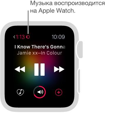 Когда воспроизводите музыку, которая хранится на AppleWatch, в верхнем левом углу рядом с временем воспроизведения отображается небольшой значок часов.