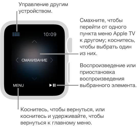 Дисплей AppleWatch становится пультом дистанционного управления при подключении к AppleTV. Смахните по экрану в любую сторону, чтобы выбрать другое устройство AppleTV. Кнопка Menu находится в левом нижнем углу, кнопка воспроизведения/паузы— в правом нижнем углу. Когда завершите настройку, коснитесь кнопки, указывающей назад, в левом верхнем углу.