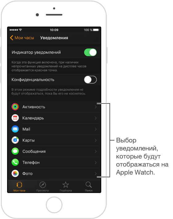 Источники уведомлений, которые перечислены в программе AppleWatch на iPhone. Коснитесь «Мои часы»> «Уведомления», затем прокрутите вниз.