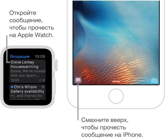 Если Вы хотите прочесть сообщение на iPhone, выберите его на AppleWatch, а затем смахните вверх по значку почты в левом нижнем углу экрана блокировки на iPhone.