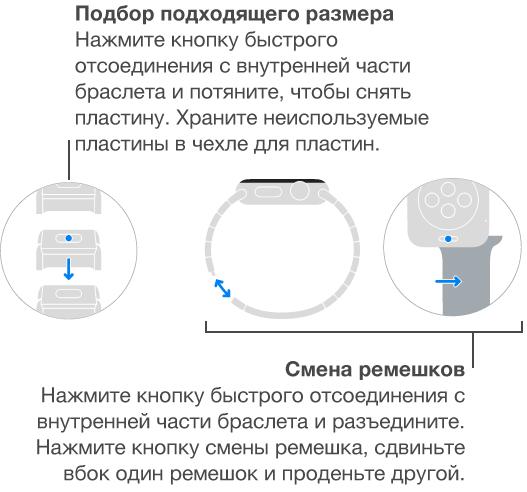 Рисунки, на которых показано, как подобрать нужный размер блочного браслета и сменить браслет.
