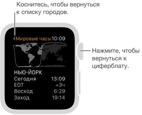 Экран программы «Мировые часы» с подробной информацией; на нем показано время в Нью Йорке на данный момент, разница во времени с Вашим городом, а также время восхода и заката. Коснитесь экрана или нажмите колесико DigitalCrown, чтобы вернуться к списку городов.