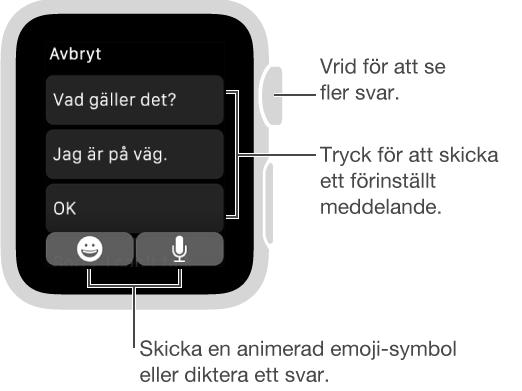 """Skärmen Meddelanden som visar knappen Avbryt överst, tre förinställda svar (""""Vad gäller det?"""", """"Jag är på väg."""" och """"OK.""""). Två knappar längst ned: Emoji och mikrofon."""