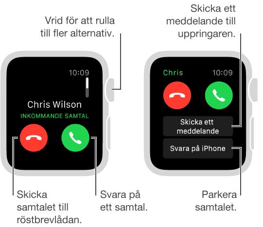 När du får ett inkommande samtal svarar du med den gröna knappen eller skickar samtalet till röstbrevlådan med den röda knappen.