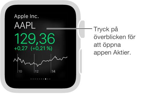 Öppna appen Aktier genom att trycka på överblicken Aktier.
