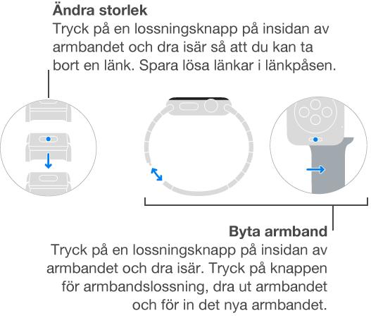 Bilder av att ändra storlek på länkarmbandet och att byta armband.