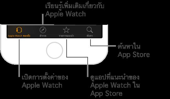 """ด้านล่างสุดของหน้าจอแอพ Apple Watch บน iPhone ซึ่งแสดงแถบสามแถบ โดยแถบซ้ายคือ """"นาฬิกาข้อมือของฉัน"""" ซึ่งเป็นที่ที่คุณต้องไปเพื่อเปิดการตั้งค่า Apple Watch แถบกลางคือที่ที่คุณสามารถสำรวจวิดีโอใน Apple Watch และแถบขวาจะพาคุณไปสู่ App Store ซึ่งเป็นที่ที่คุณสามารถดาวน์โหลดแอพสำหรับ Apple Watch ได้"""