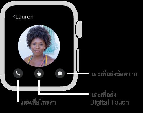 ปุ่มโทรศัพท์ ปุ่ม Digital Touch และปุ่มข้อความจะอยู่ที่ด้านล่างสุดของหน้าจอ ใต้รูปภาพเพื่อนของคุณ