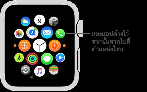 หน้าจอโฮมของ Apple Watch ที่แอพต่างๆ กำลังกระดุกกระดิกและถูกทำให้ราบเป็นขนาดเดียวกัน คุณสามารถลากแอพต่างๆ ไปที่ตำแหน่งใหม่ได้