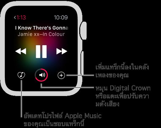 หากคุณเป็นสมาชิก Apple Music จะมีปุ่มสามปุ่มที่ด้านล่างสุดของตัวควบคุมการเล่น ทางด้านซ้ายคือปุ่มสำหรับกดชอบแทร็กปัจจุบัน ตรงกลางคือตัวควบคุมความดังเสียง ทางด้านขวาคือปุ่มสำหรับเพิ่มแทร็กนี้ลงในคลังของคุณ