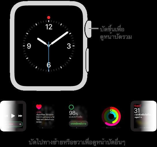 หน้าปัดรวมจะปรากฏเมื่อคุณปัดขึ้นที่หน้าปัดนาฬิกา คุณต้องอยู่ที่หน้าปัดหน้าฬิกา ไม่ใช่หน้าจออื่น
