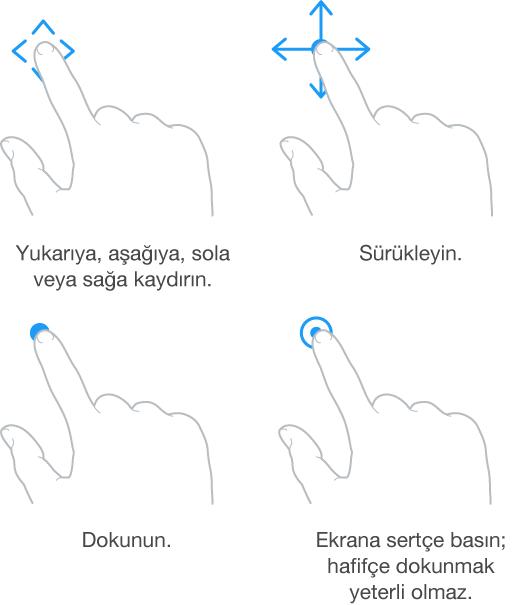 Dört adet el hareketi gösterilmiştir. Sol üstte birinci hareket, parmağın yukarı, aşağı ve yanlara hareketini gösteren belirtme çizgisi: Yukarı, aşağı, sola veya sağa kaydırın. Sağ üstte ikinci hareket, Sürükle belirtme çizgisine sahiptir ve tüm yönlerde hareket eden ve basılı olan bir parmağı gösterir. Sol alt resim, Dokun belirtme çizgisine sahip olan bir parmak dokunma hareketini gösterir. Sağ alt resim, Dokunmak yeterli olmaz; ekrana sertçe basın alt yazısıyla büyütülmüş bir dokunma hareketini gösterir.
