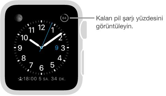 Eklenen pil yüzdesi özelliğini gösteren saat kadranı.