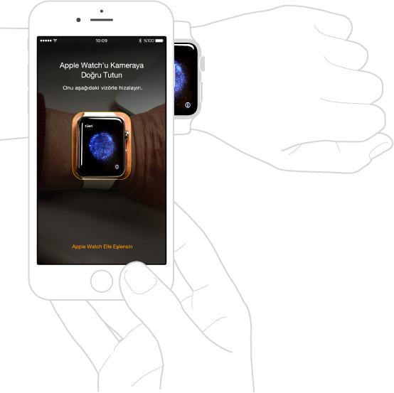 Apple Watch takılı sol kolu ve eş iPhone'u tutan sağ eli gösteren bir eşleme resmi. iPhone ekranında, vizörde Apple Watch'un göründüğü eşleme talimatları görüntülenir ve Apple Watch ekranında eşleme resmi görüntülenir.