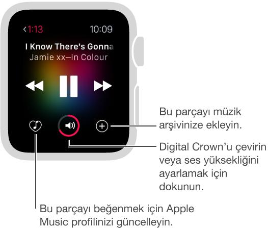 Apple Music abonesiyseniz, çalma denetimlerinin en altında üç düğme vardır. Solda o an çalan parçayı beğenme düğmesi bulunur. Ortada ses yüksekliği denetimi, sağda ise bu parçayı arşivinize ekleme düğmesi bulunur.