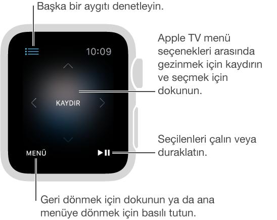 Apple Watch ekranı, bir Apple TV'ye bağlandığında kumanda haline dönüşür. Apple TV seçimini değiştirmek için ekranı herhangi bir yere kaydırın. Menü düğmesi sol altta, Çal/Oynat düğmesi ise sağ alttadır. İşiniz bittiğinde, sol üstteki Geri düğmesine dokunun.