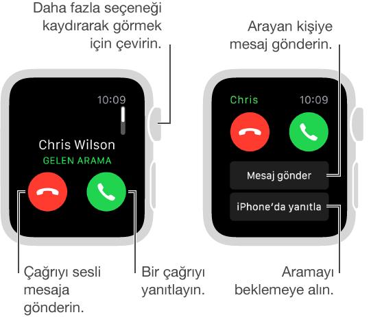Bir arama geldiğinde cevaplamak için yeşil düğmeye dokunun veya aramayı sesli mesaja göndermek için kırmızı düğmeye dokunun.