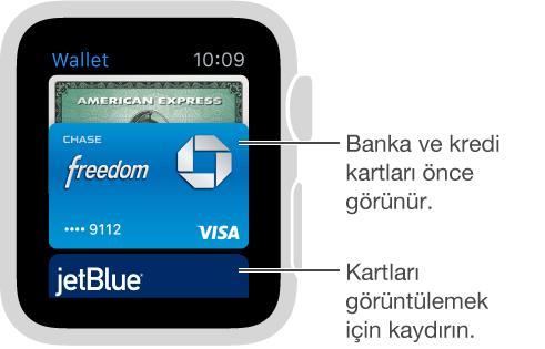 Apple Watch'ta Passbook ekranında önce ödeme kartları ve daha sonra diğer kartlar görüntülenir.