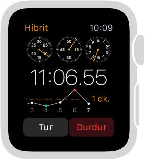 Tur sürelerinin olduğu 3 kadranlı seçeneği gösteren bir kronometre ekranı.