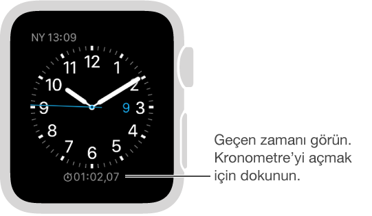 Saat kadranınıza bir kronometre ekleyebilir ve Kronometre uygulamasını açmak için bu kronometreye dokunabilirsiniz.