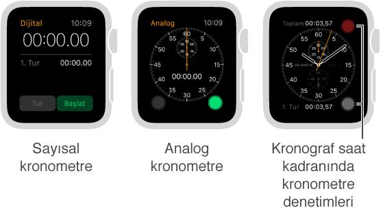 Kronometreyi kullanmanın üç yolu bulunur: uygulamada dijital kronometre kullanma, uygulamada analog kronometre kullanma ve Kronograf saat kadranınıza kronometre denetimleri ekleme.