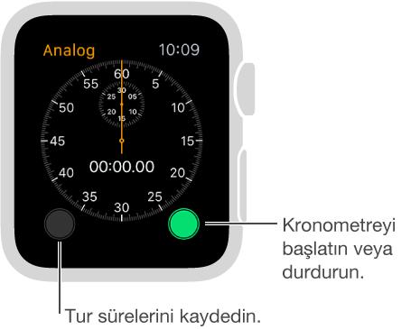 Analog kronometrede başlatmak ve durdurmak için sol düğmeye dokunun ve tur sürelerini kaydetmek için sağ düğmeye dokunun.