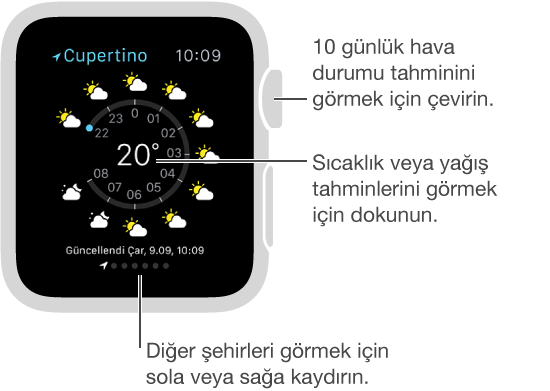 Hava Durumu uygulamasında saatlik sıcaklığa ya da yağış tahminine geçiş yapmak için güncel sıcaklığa dokunun. 10 günlük bir tahmini görmek için aşağı kaydırın. Diğer şehirlerdeki koşulları görmek için sağa veya sola kaydırın.