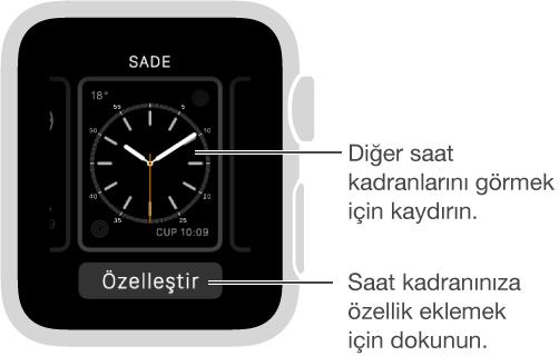 Saat kadranına sertçe bastığınızda gördükleriniz. Diğer saat kadranı seçeneklerini görmek için sola veya sağa kaydırabilirsiniz. Bir saat kadranına istediğiniz özellikleri eklemek için özelleştir'e dokunun.