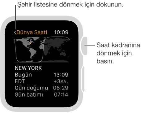 New York'ta geçerli saati, bulunduğunuz şehirle olan saat farkını ve gün doğumu/gün batımı saatlerini gösteren Dünya Saati uygulamasının daha fazla bilgi ekranı. Şehir listesine dönmek için ekrana dokunun veya Digital Crown'a basın.
