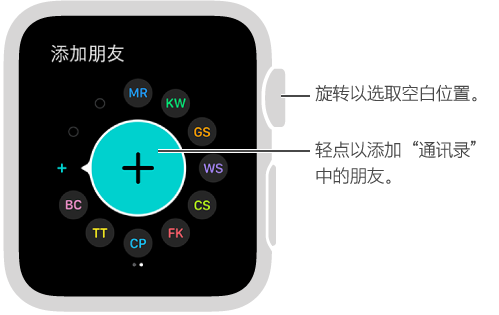 "Apple Watch 上的""朋友""屏幕。 轻点朋友的姓名首字母或者照片进行联系。"