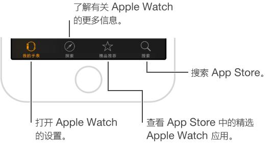 """iPhone 上 Apple Watch 应用屏幕的底部,显示有三个标签:左侧为""""我的手表""""标签,您可以前往 Apple Watch 设置;中间的标签可让您探索 Apple Watch 视频;右侧标签可让您访问 App Store,并从中下载适用于 Apple Watch 的应用。"""