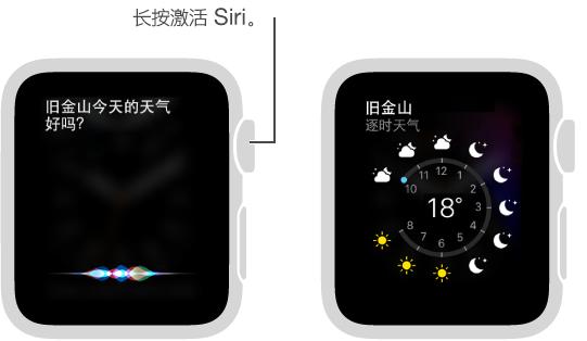 长按 Digital Crown 表冠来问 Siri 问题。 屏幕显示问 Siri 旧金山的天气状况以及 Siri 显示今天旧金山的天气。