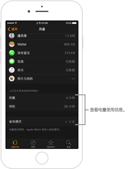 """在 Apple Watch 应用的""""用量""""屏幕中,查看屏幕下半部分的""""用量""""、""""待机""""和""""省电模式""""的电量使用值。"""