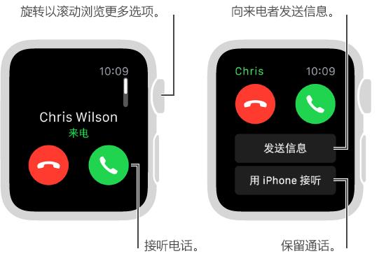 来电时,轻点绿色按钮进行接听。