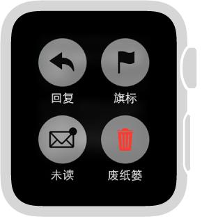 """在 Apple Watch 上阅读邮件时,请按压屏幕将其标记为""""未读""""、为其标上旗标或者将其发送到废纸篓。"""