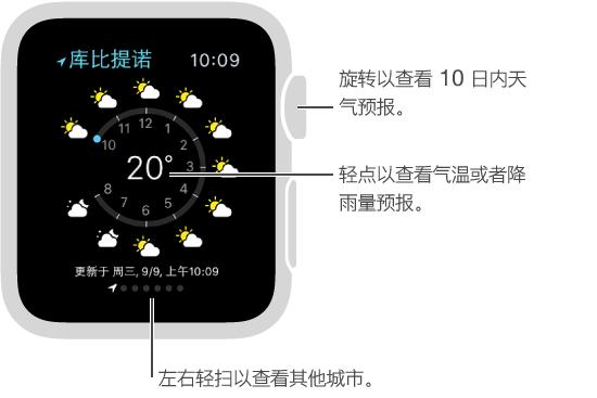"""在""""天气""""应用中,轻点当前气温以切换至逐时气温或降雨量预报。 向下滚动以浏览 10 日内天气预报。 左右轻扫来查看其他城市的天气状况。"""