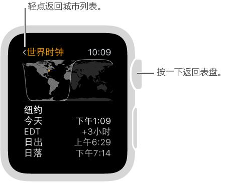 """""""世界时钟""""应用的""""更多信息""""屏幕显示了纽约当前时间,与您所在城市的时差,以及日出日落时间。 轻点屏幕或按一下 Digital Crown 表冠返回城市列表。"""