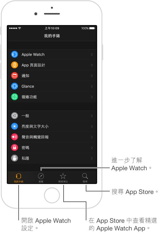 iPhone 上開啟的 Apple Watch App,顯示「我的手錶」螢幕,並列出選項(App 頁面設計、飛行模式、通知、Glance、請勿打擾、一般、亮度與文字大小、聲音與觸覺回報)。 向下捲動以取得更多資訊。 橫跨底部為三個標籤。 點一下「我的手錶」以取用這些設定,點一下「探索」尋找 Apple Watch 的教學影片,以及點一下開啟 App Store 並尋找 Apple Watch 適用的 App。