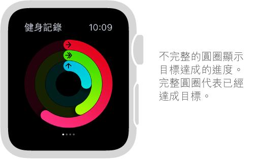 在「健身記錄」Glance 中,彩色的圓圈會標示出你每日的「活動」、「運動」及「站立」目標進度。